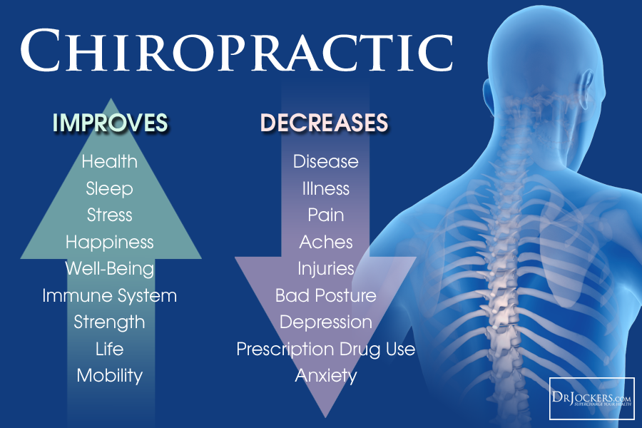 Chiropractic Care during CancerTreatment
